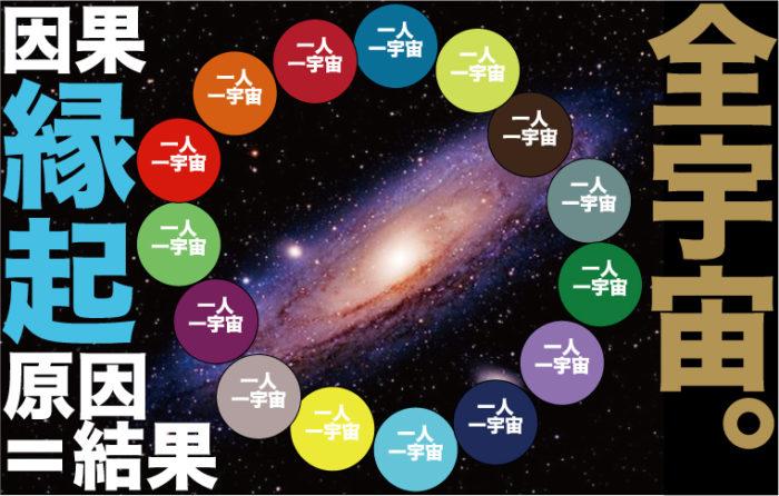 全宇宙の構造